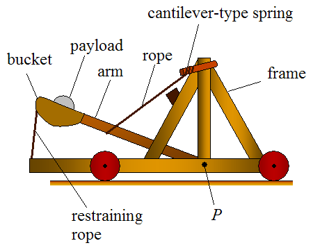 physics_catapult_4.png